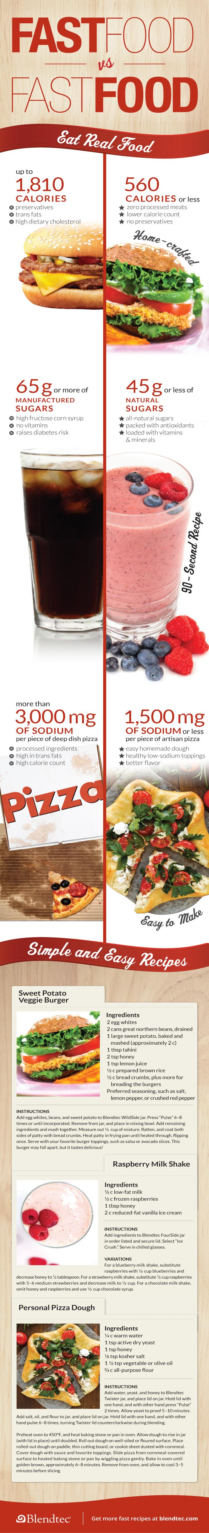 Fast Food vs Fast Food