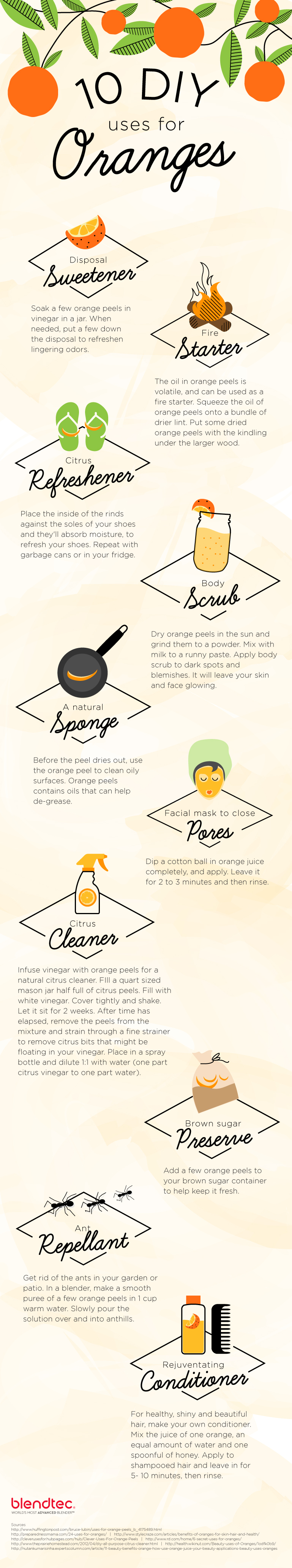 Uses for Oranges