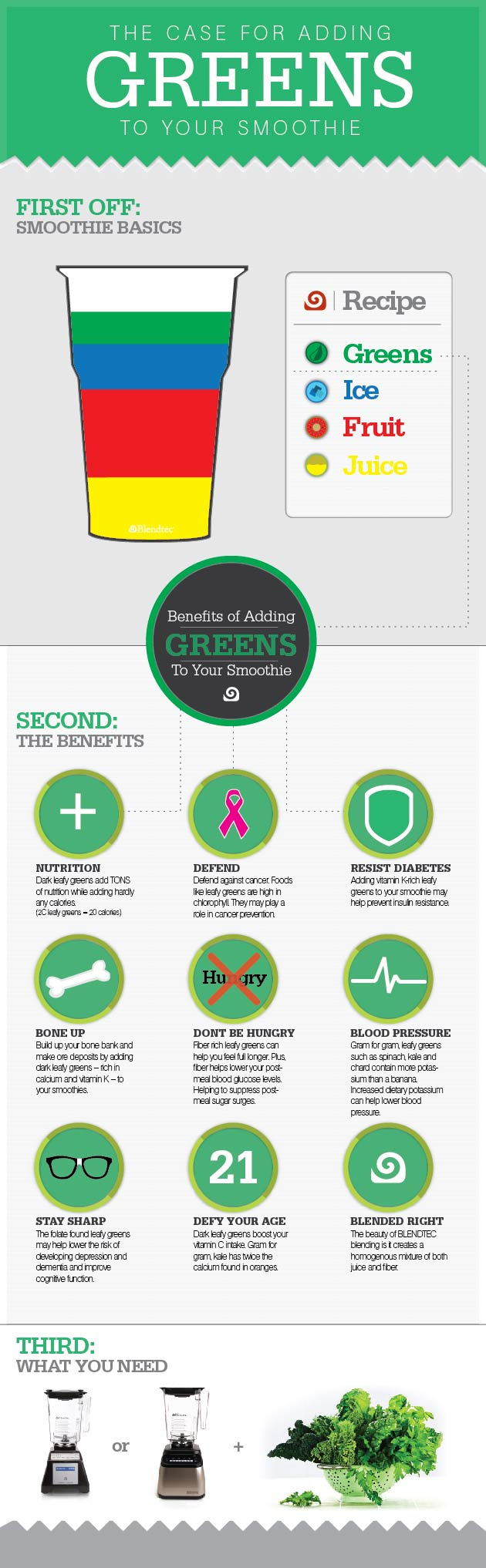 green smoothie benefits