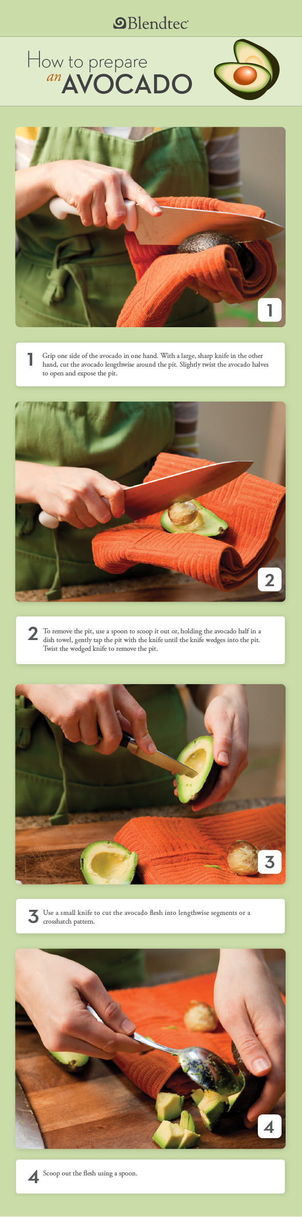 Graphic showing how to prepare an avocado