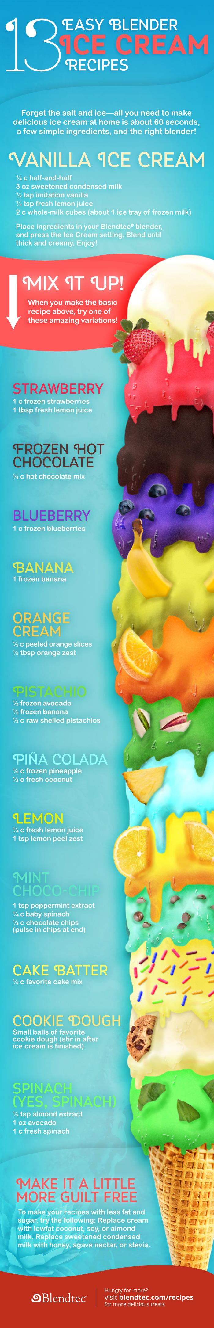 13 Blender Ice Cream Recipes
