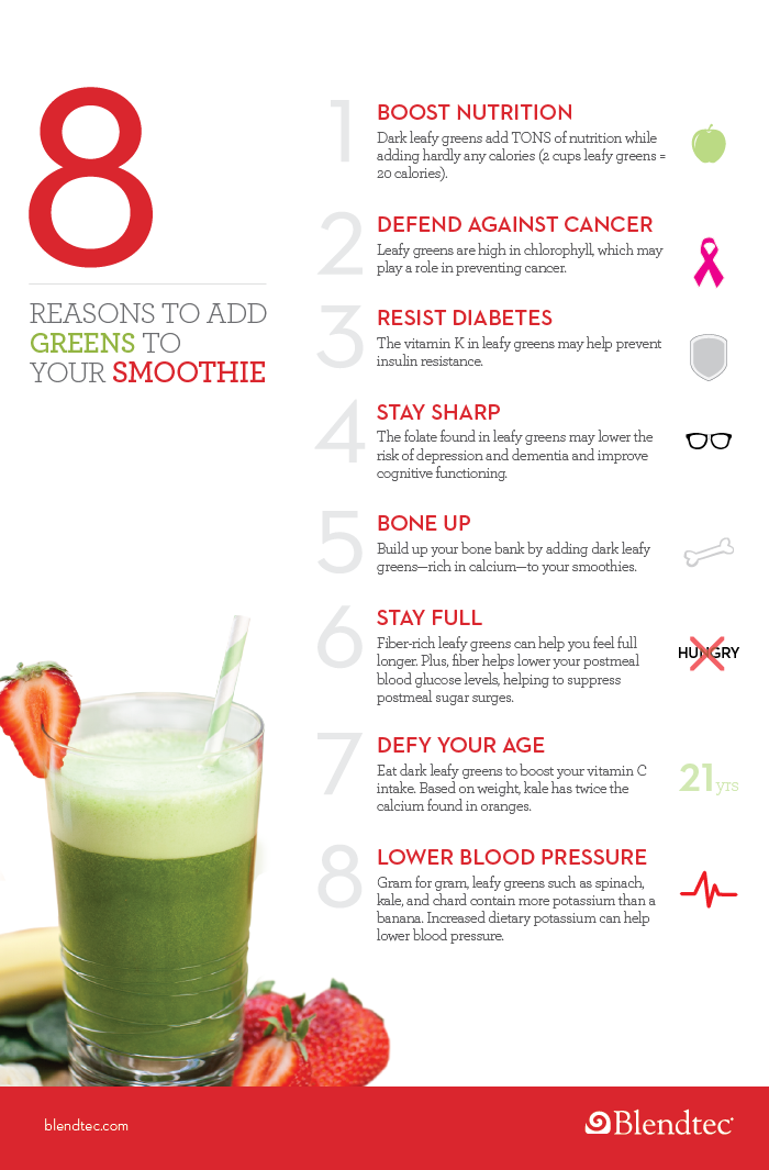 8 Reasons to Add Greens to your Smoothie Infographic