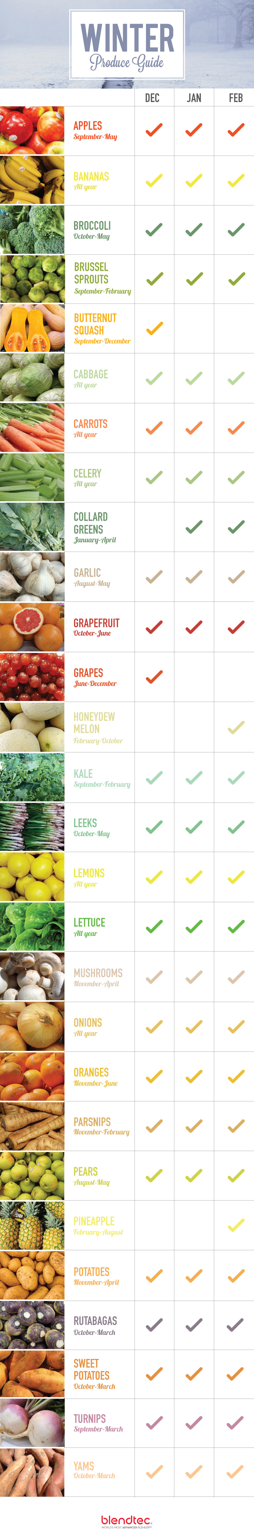 March produce guide: fruits & vegetables in season — michelle.